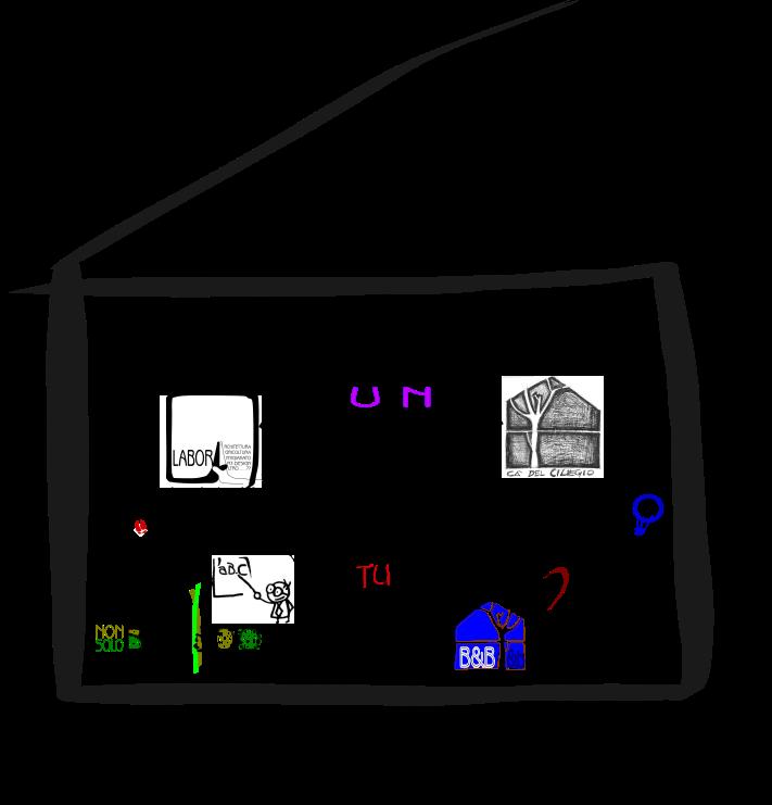ABdC schema progetti